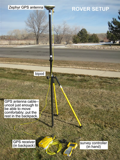Trimble 4700/5700/R7 - How to execute a real-time kinematic