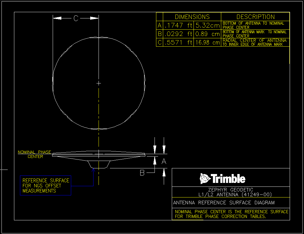Trimble Zephyr Geodetic